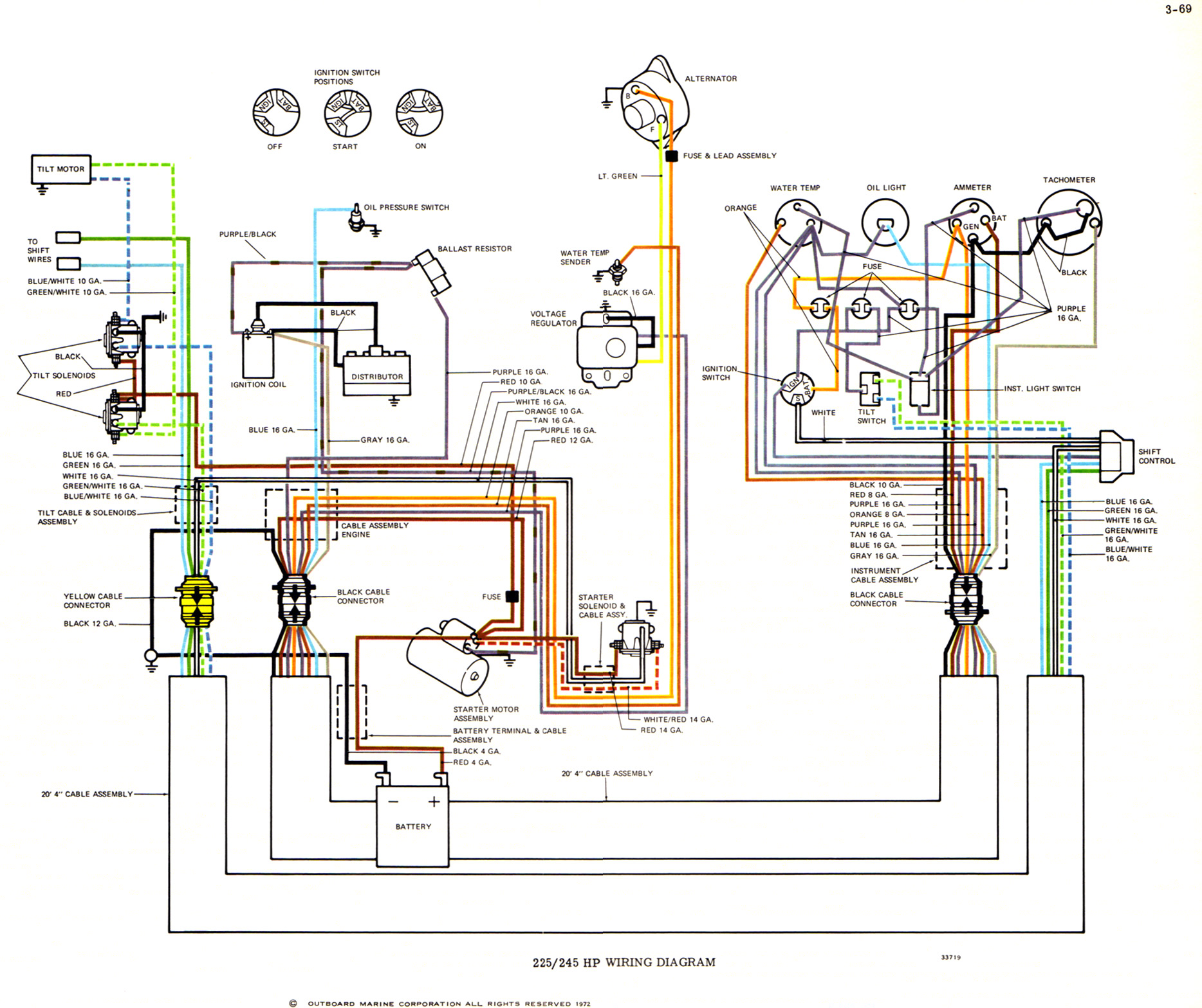 73_OMC_V8_all_big marine tachometer wiring diagram sun tachometer wiring diagram Yamaha Outboard Wiring Schematic at readyjetset.co